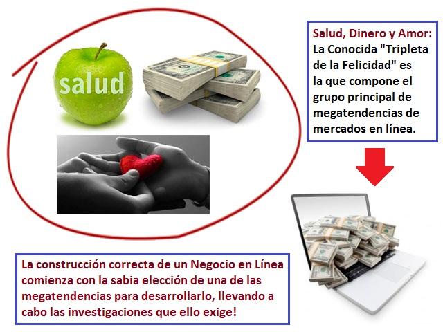 Negocios en Linea - Las 3 Megatendencias para Ganar Dinero Online por Internet